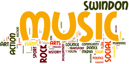 Swindon Viewpoint word cloud